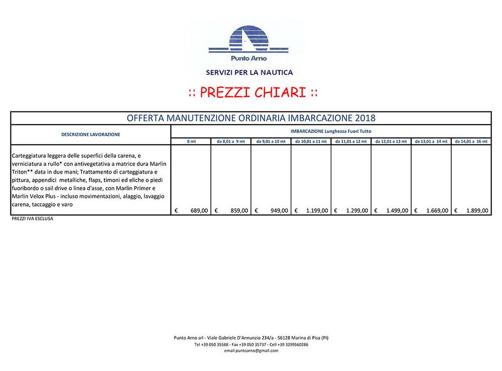 Listino prezzi carena 2017/2018